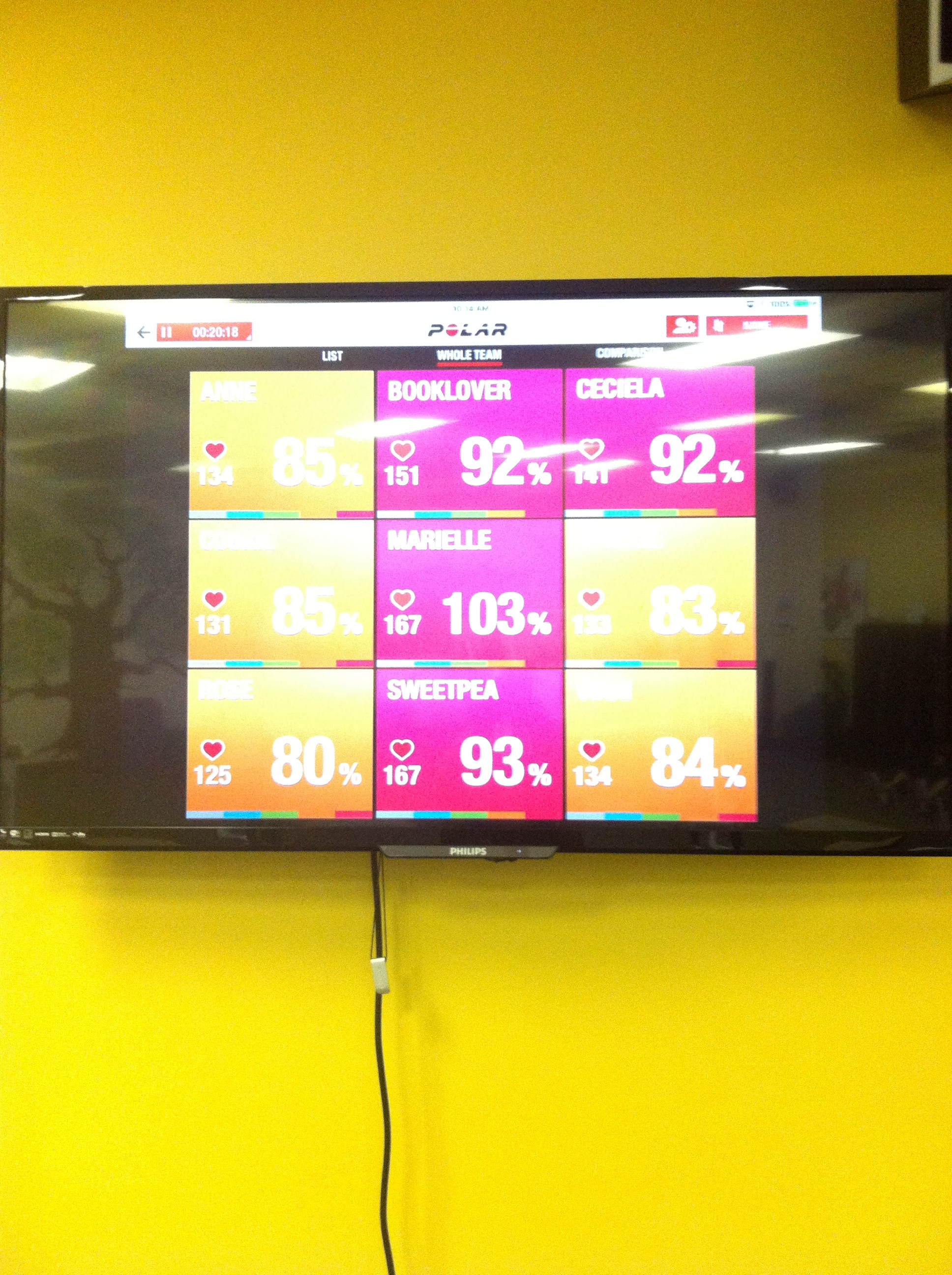 Getting our heart rates up with Cori-Ann's Cardio workout.